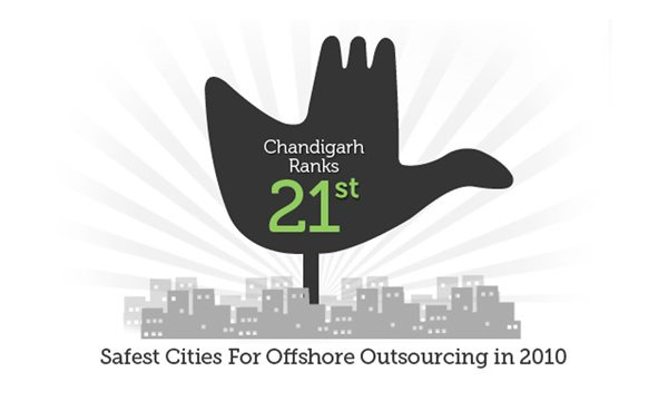 Outsourcing-to-IndiaSafest-Cities-for-Outsourcing-in-2010