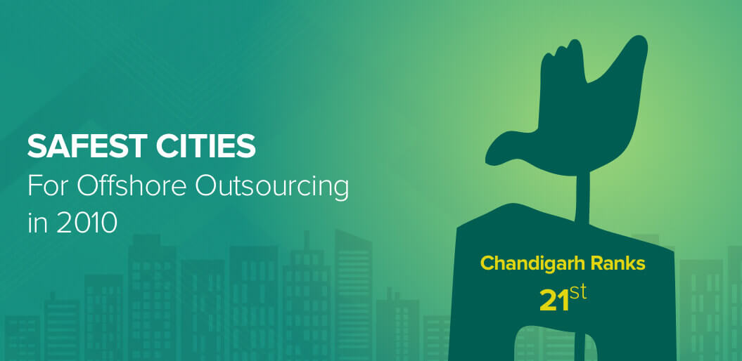 India Safest Cities for IT Outsourcing - Chandigarh