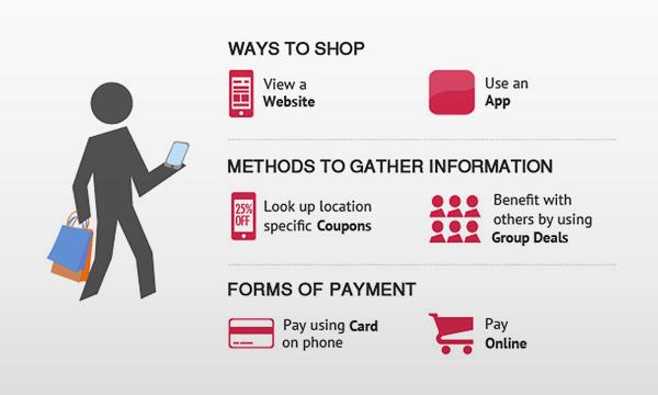 m-Commerce-–-Bridging-the-gap-bw-technology-&-user-adoption