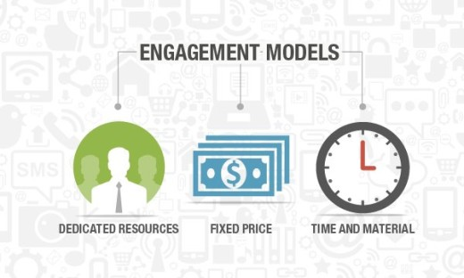 Engagement Model To Choose Web and Mobile Development Agency