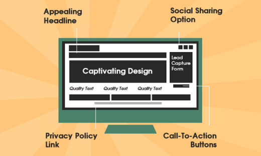High-Conversion Landing Pages