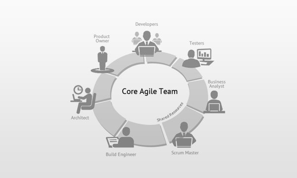The-Role-of-Business-Analysts-in-Distributed-Agile-Projects