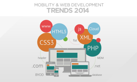 Top 8 Mobility and Web Development Trends to watch for in 2014