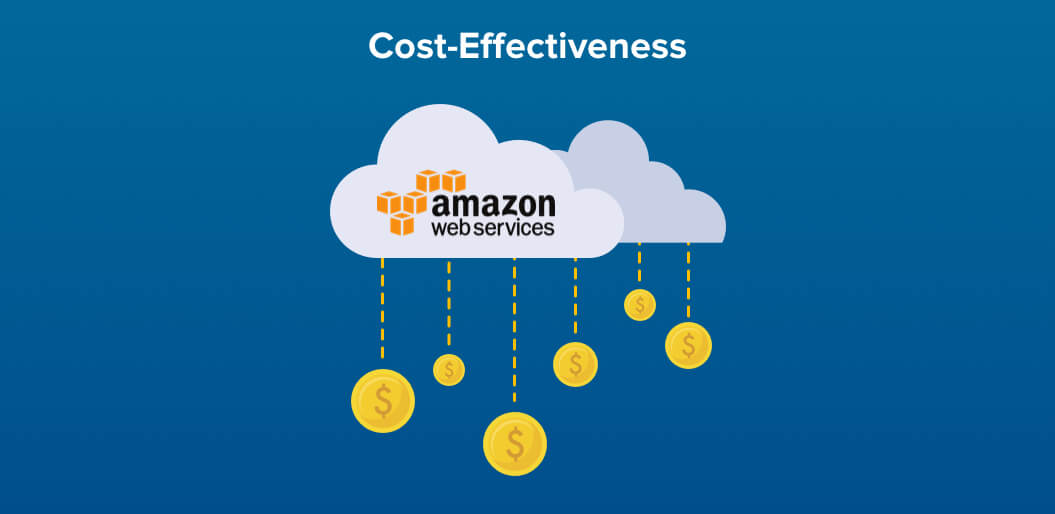 Cost Effectiveness AWS