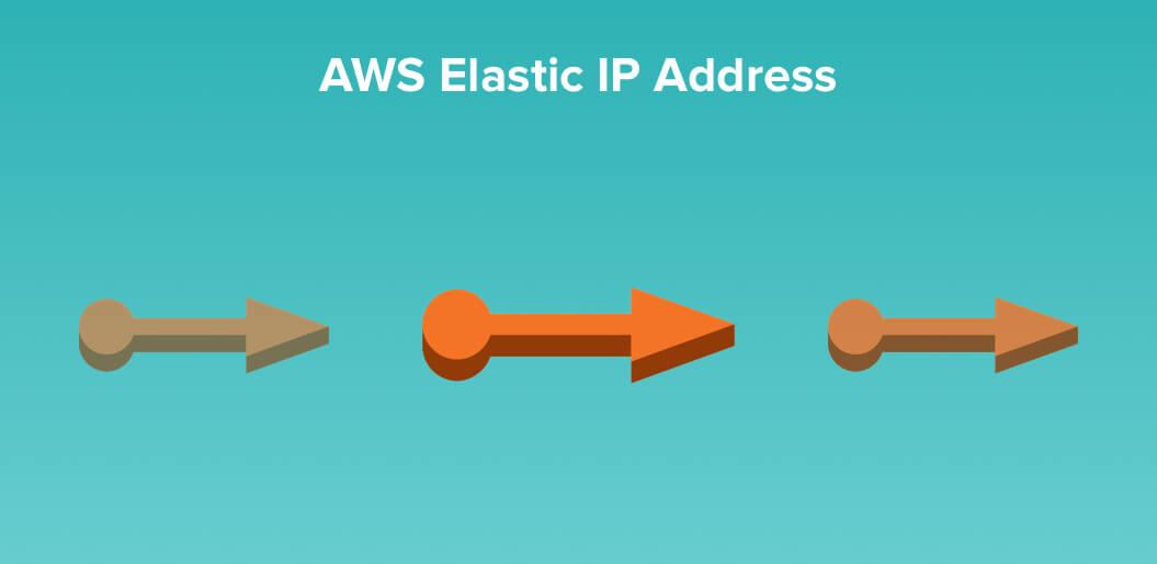 Elastic IP Addresses