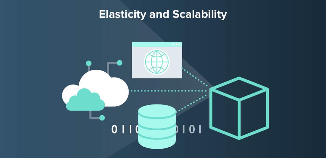 Elasticity and Scalability