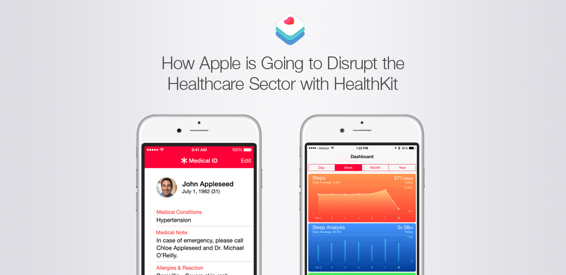 How-Apple-is-Going-to-Disrupt-the-Healthcare-Sector-with-HealthKit