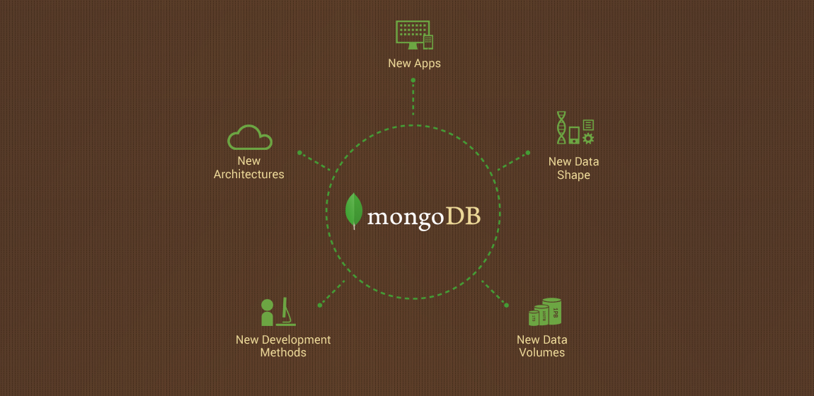 Why today's Enterprise cannot survive without NoSQL database like
