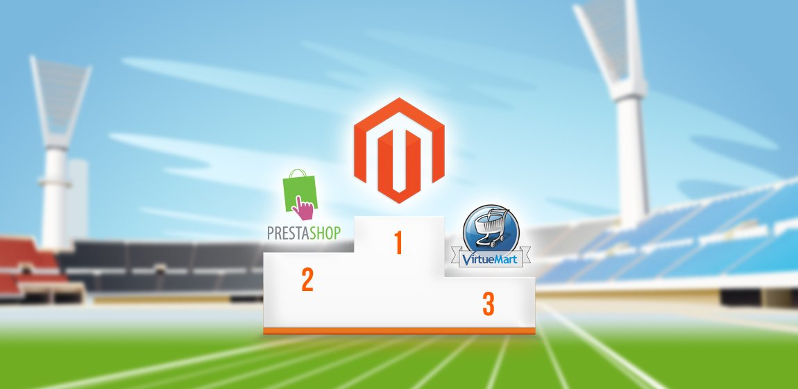 Magento Ecommerce Development Partner