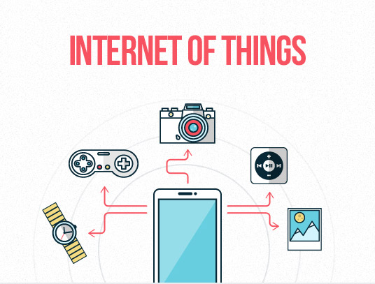 How the Internet of Things is changing the World around Us