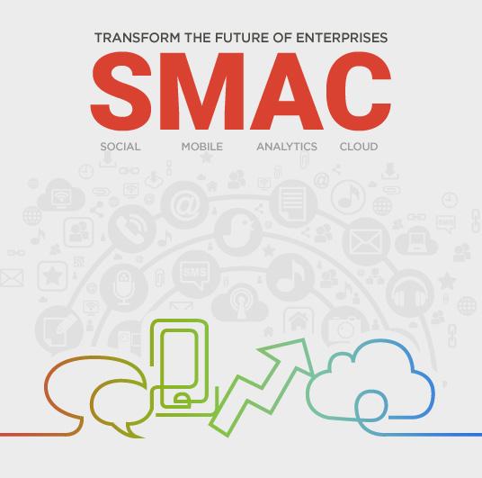 How SMAC will Transform the Future of Enterprises