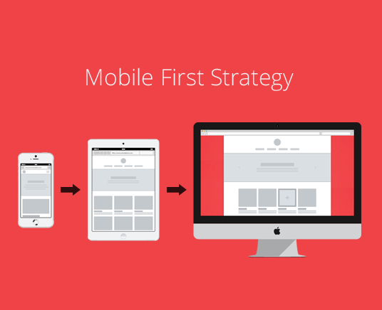 Why Mobile First Strategy has become Critical for your business today