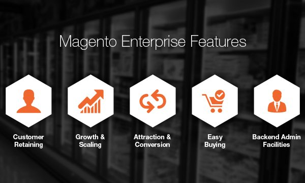 6-Magento-Enterprise-Features-That-Help-Retailers-