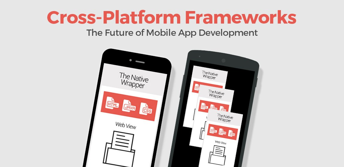 are_cross_platform_frameworks