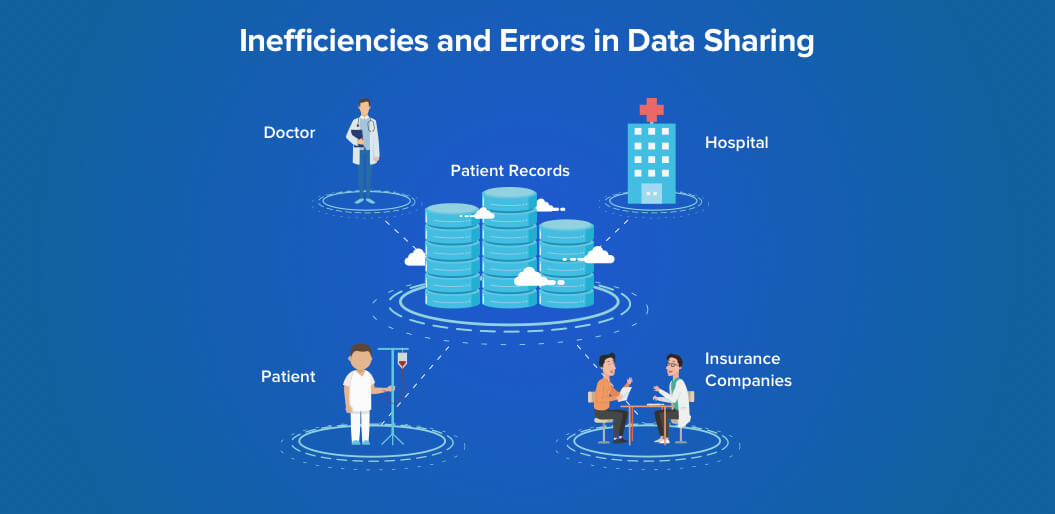 Healthcare technology for patient-related data sharing