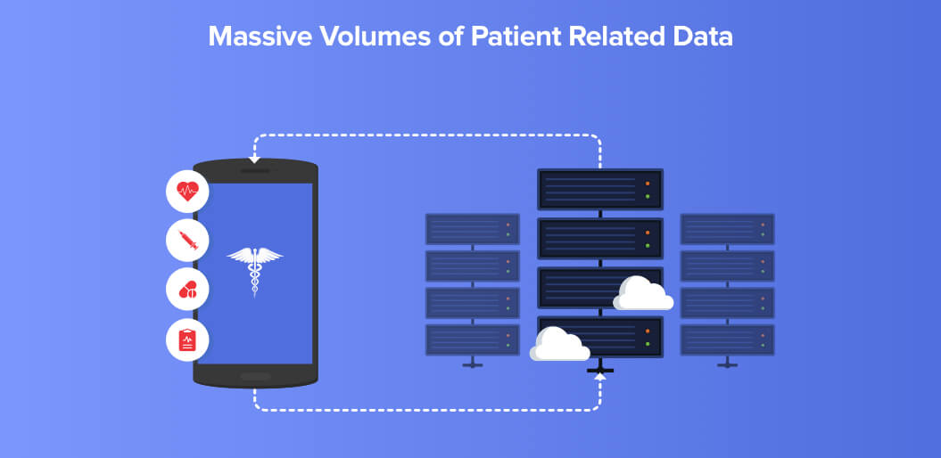 Managing massive data with healthcare technology