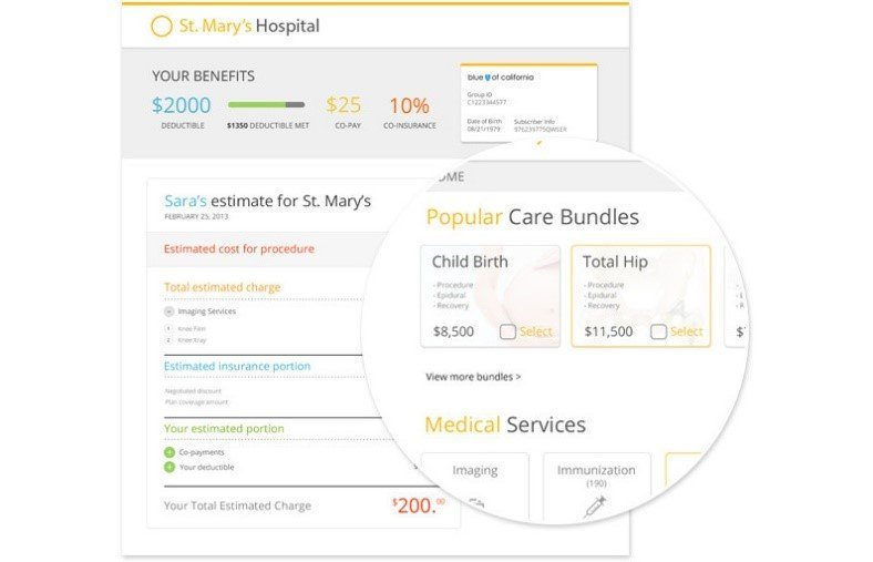 Simplees-breakdown-of-patient-treatment-costs-and-