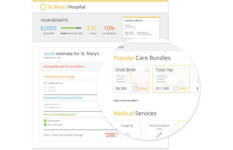 Simplee's breakdown of patient treatment costs and insurance benefits