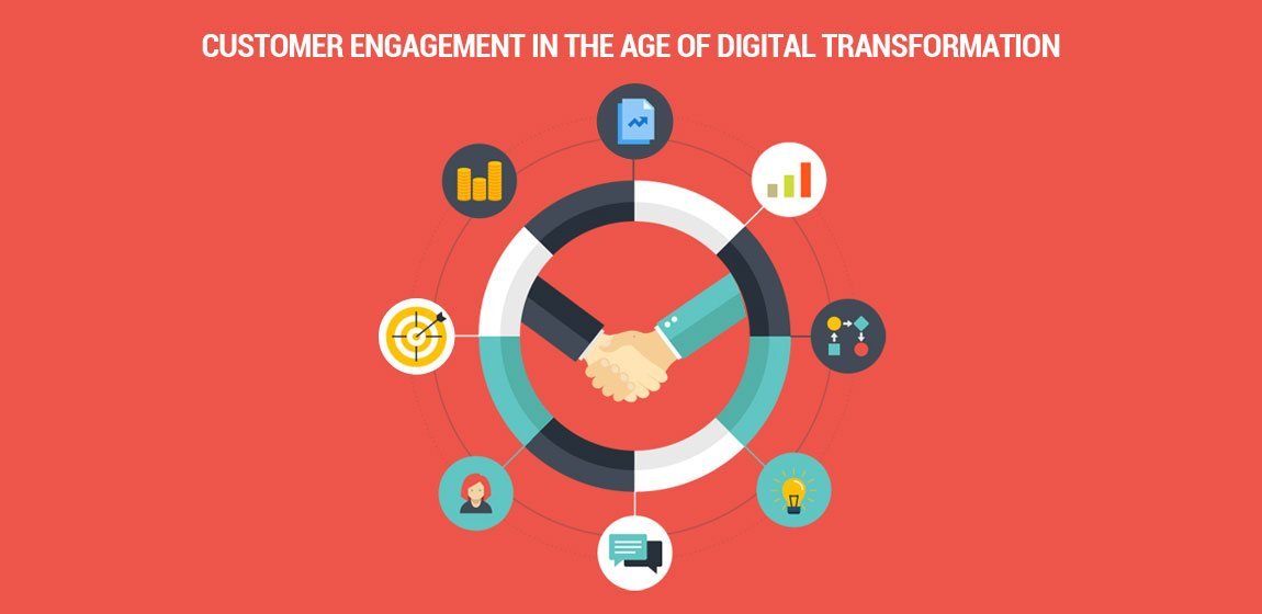 Customer Engagement in the Age of Digital Transformation