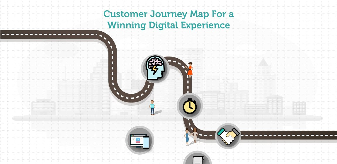 Understanding-Why-a-Customer-Journey-Map-is-so-Ess