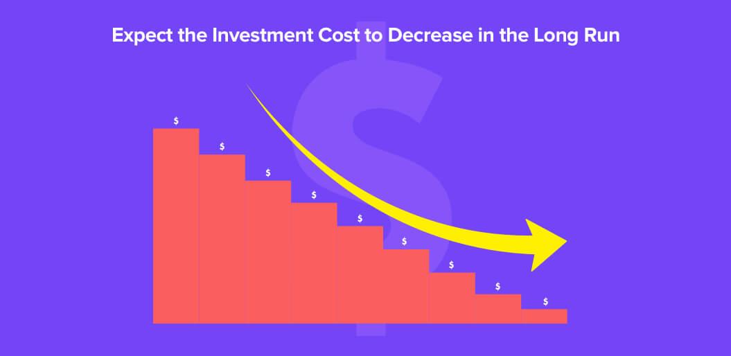 Multi-tenant architecture decreases investment cost