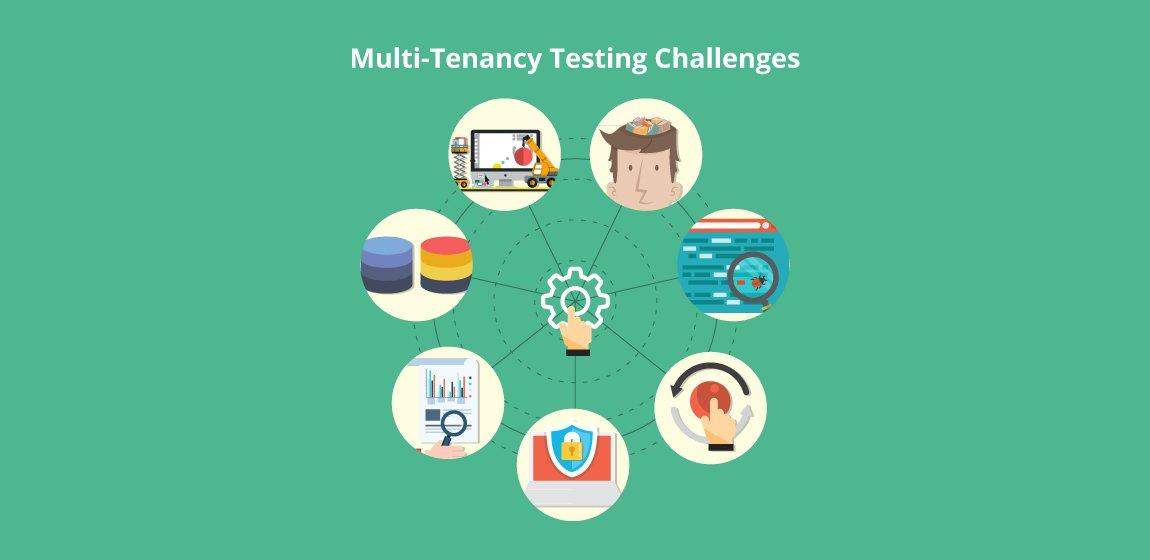 Multi Tenancy Testing Challenges