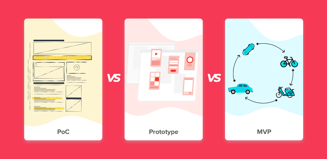 PoC vs Prototype vs MVP: What do you Choose for Your Product's Success