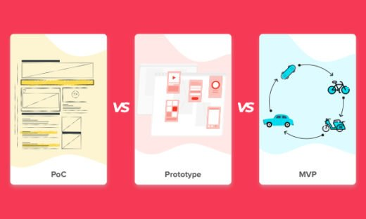 PoC vs MVP vs Prototype: How they are different from one another