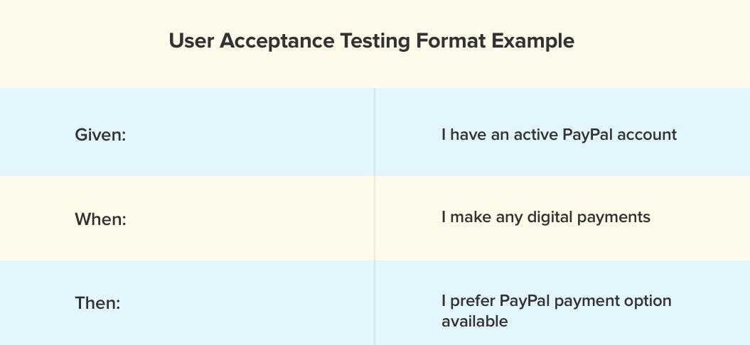 user acceptance testing format