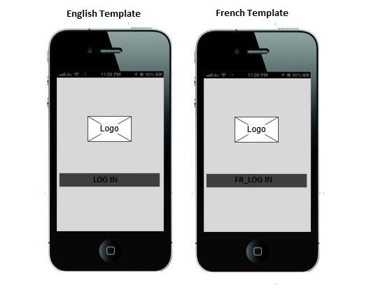 Agile-testing-example