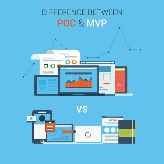 Difference-between-POC-MVP