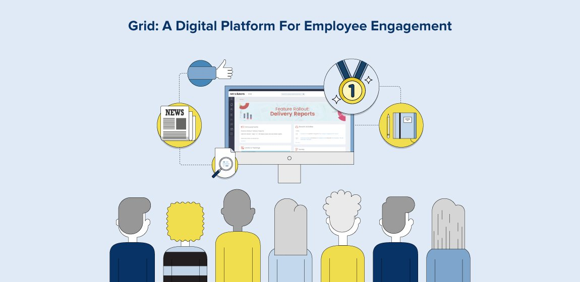 Digital Experiences At Workplace