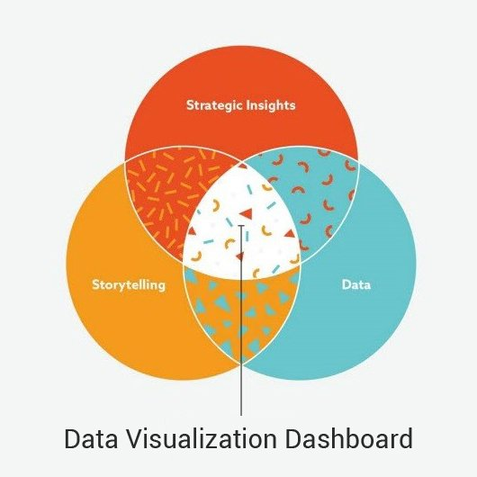 data-viz