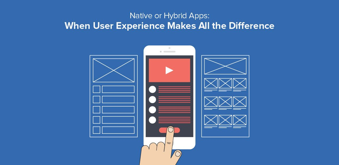 Native or Hybrid Apps