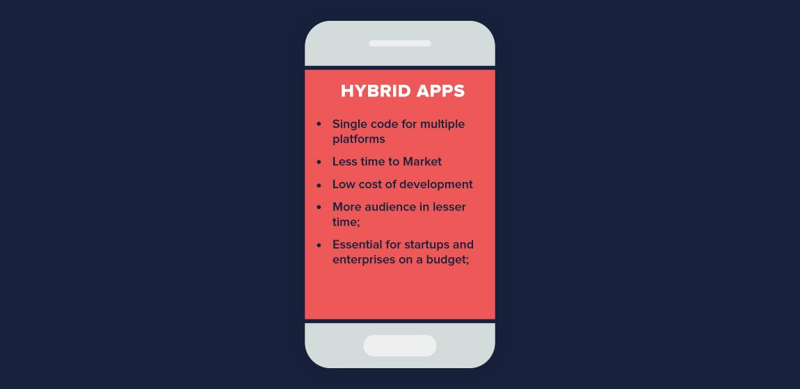 Features of Hybrid Apps