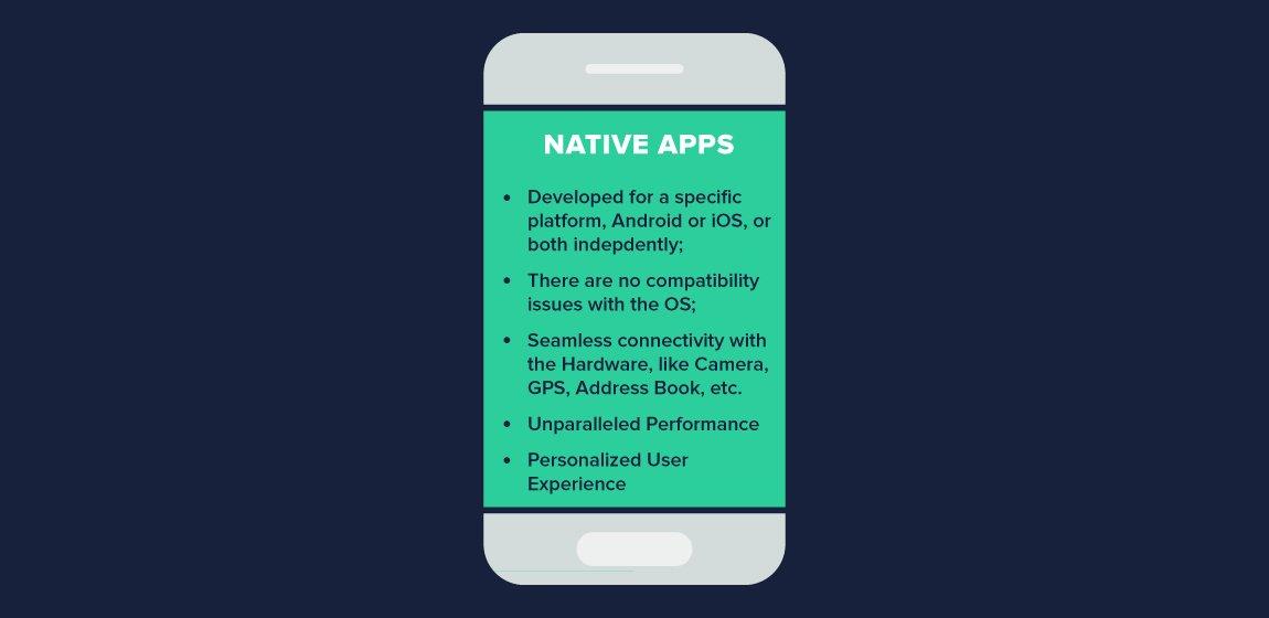 Native iOS Android App Development