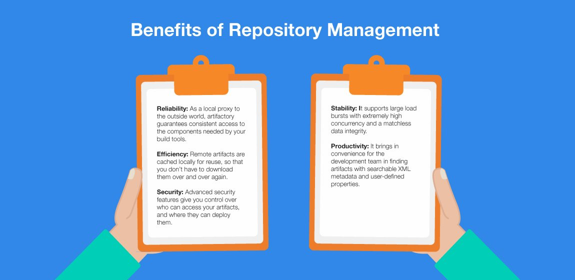 Benefits of Repository Management
