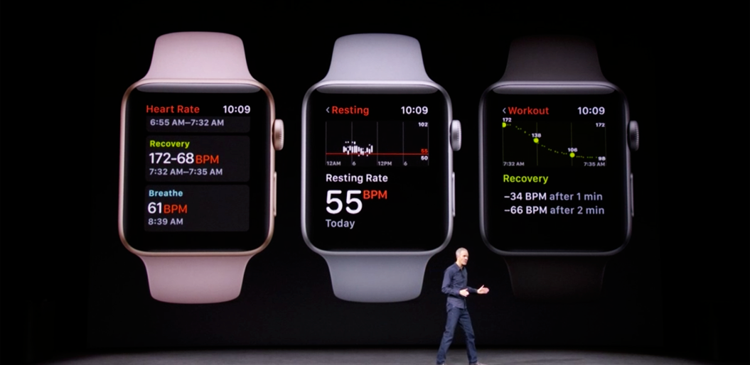 Apple lets you stream 40-million songs on your wrist with the new Apple Watch Series 3 Cellular