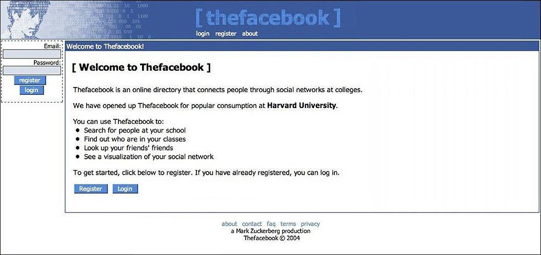 FB-copy