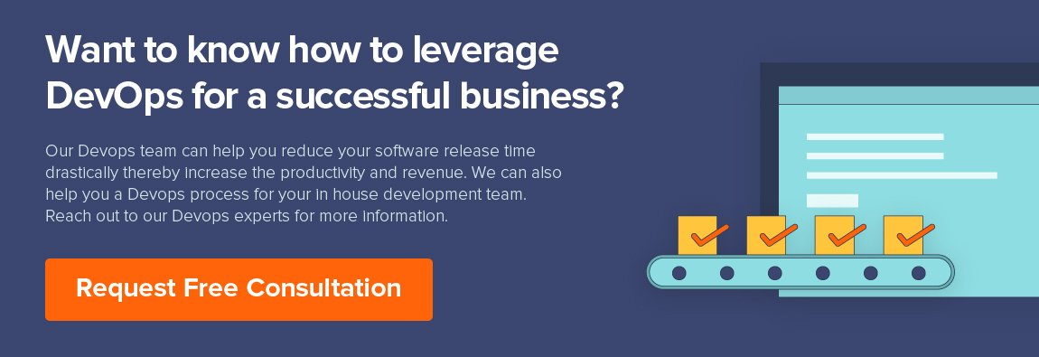 Leverage DevOps for a Successful business