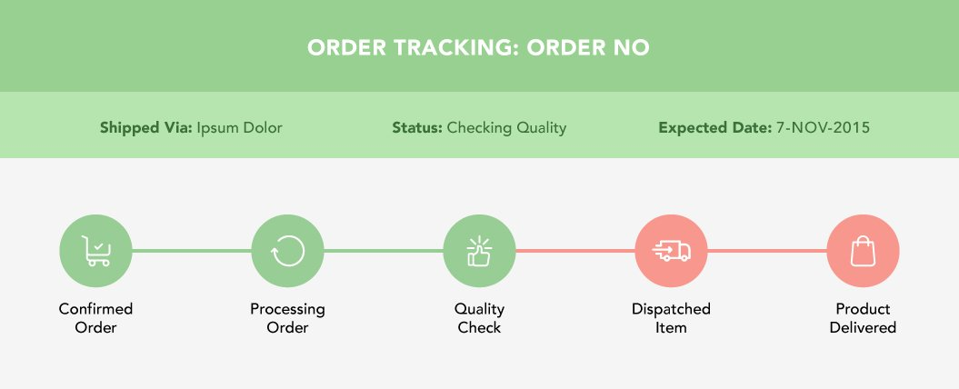 Order tracking notifications