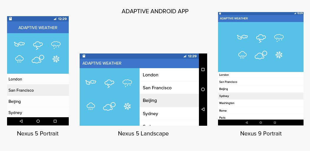 Adaptive_android_app[1]