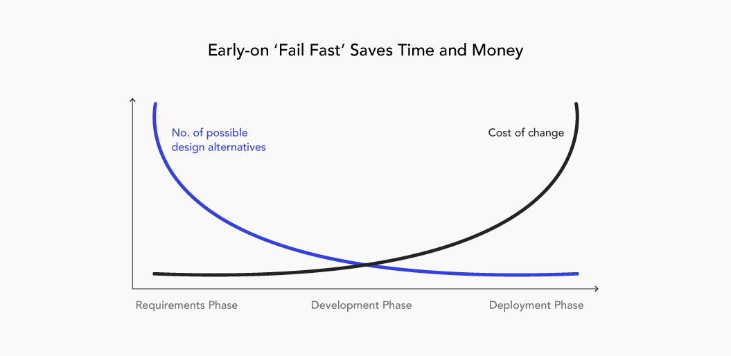 save-time-and-money-3