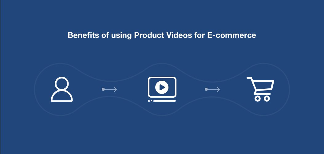 Benefits-of-using-Product-Videos-for-E-commerce-01