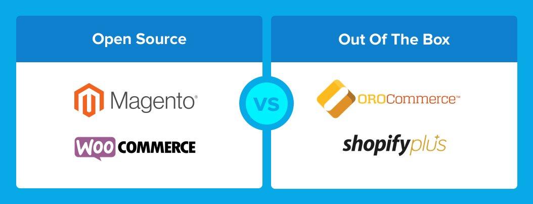 Choice of B2B Platform