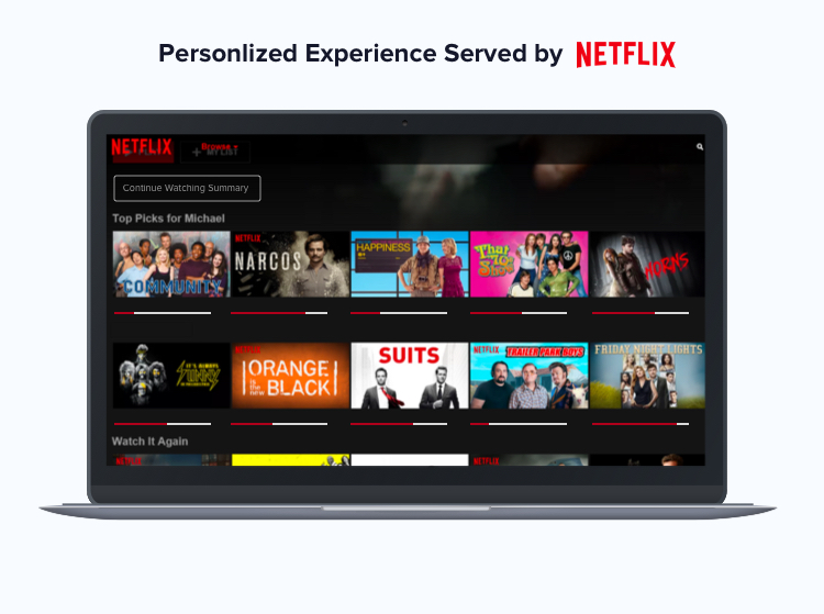 User Experience Personalization by Netflix
