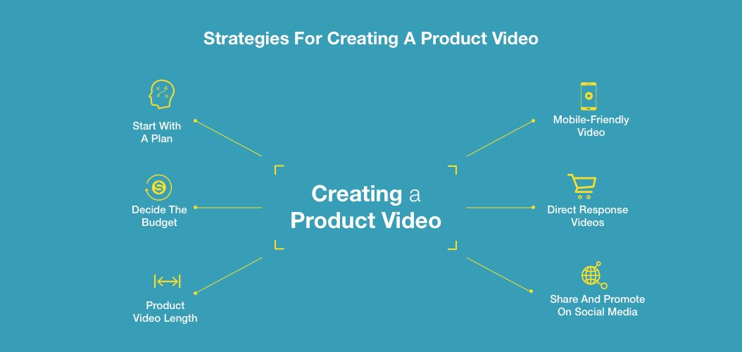 Strategies-for-creating-a-product-video