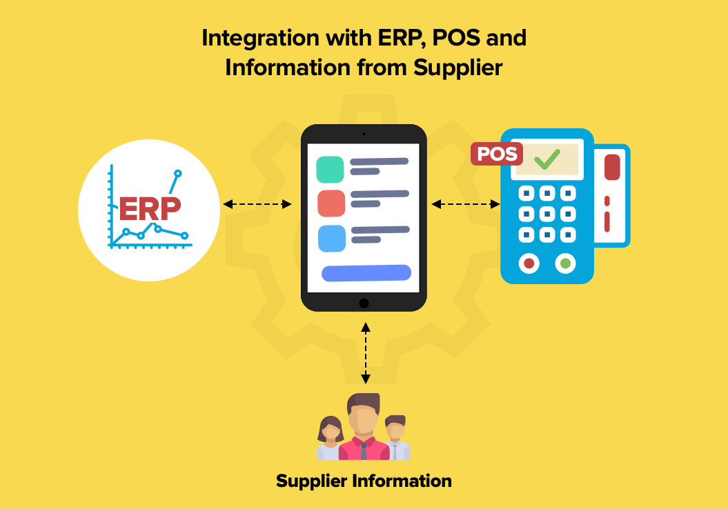 integration with ERP or POS system