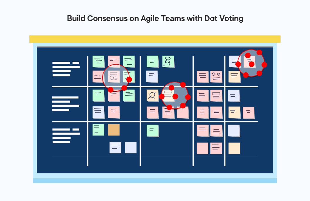 Dot Voting, one of the Agile estimation techniques