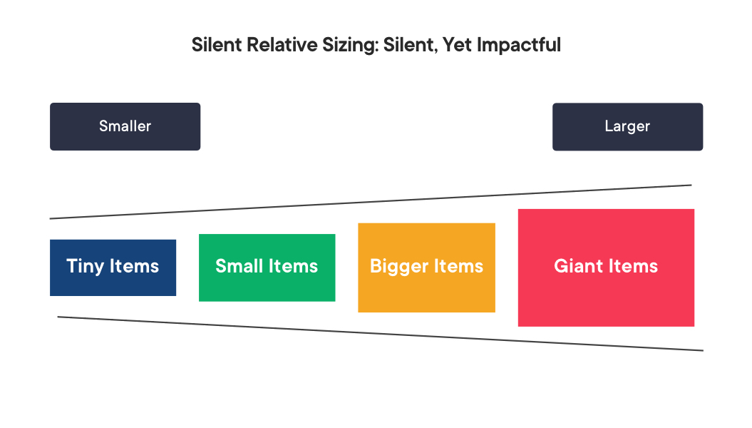 Silent Relative Sizing, one of the Agile estimation techniques